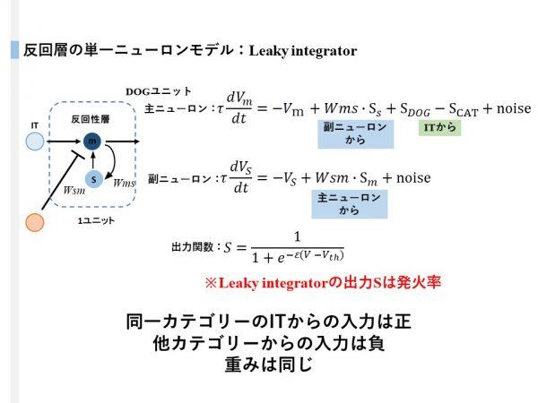 反回性結合による情報の保持 Leaky integratorモデルによる実装